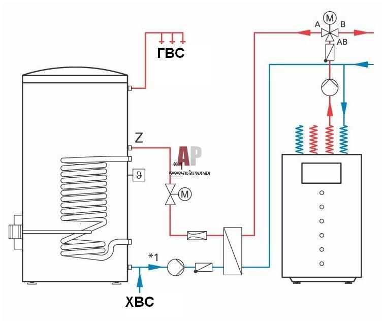 Теплообменники для гвс многоквартирных домов отзывы теплообменник газового котла очистка