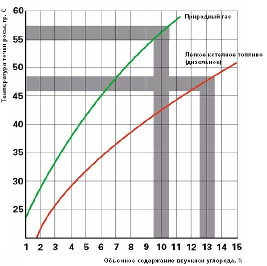 Теплообменник давление расчет теплообменник пластинчатый fp 09-37